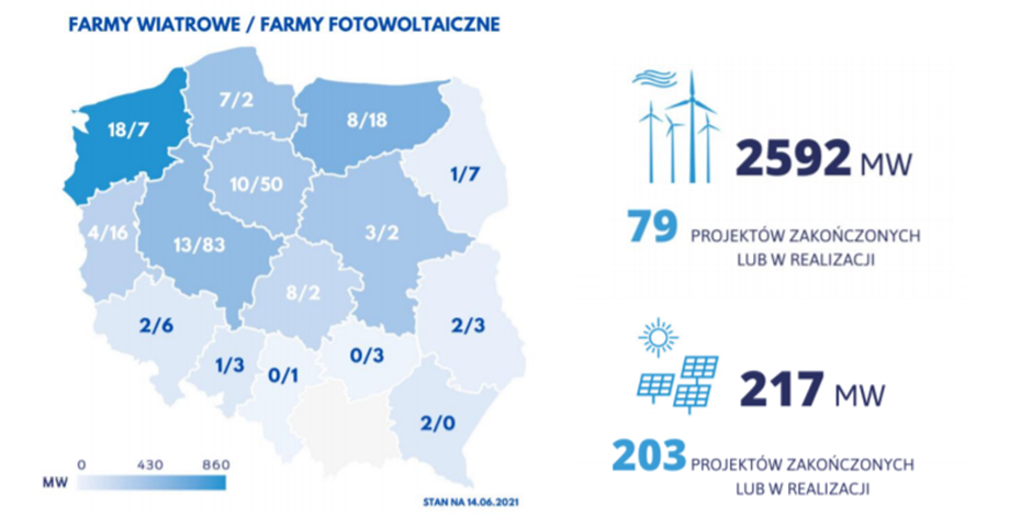 Mapa z liczbą zrealizowanych lub będących w trakcie realizacji inwestycji przez ONDE na terenie Polski w segmencie budownictwa OZE